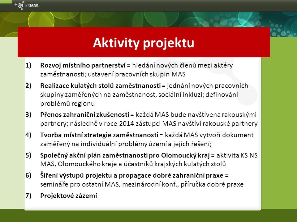 Aktivity projektu Rozvoj místního partnerství = hledání nových členů mezi aktéry zaměstnanosti; ustavení pracovních skupin MAS.