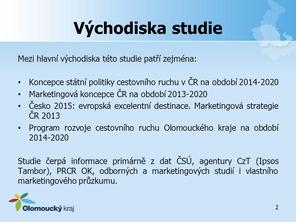 Východiska studie Mezi hlavní východiska této studie patří zejména: