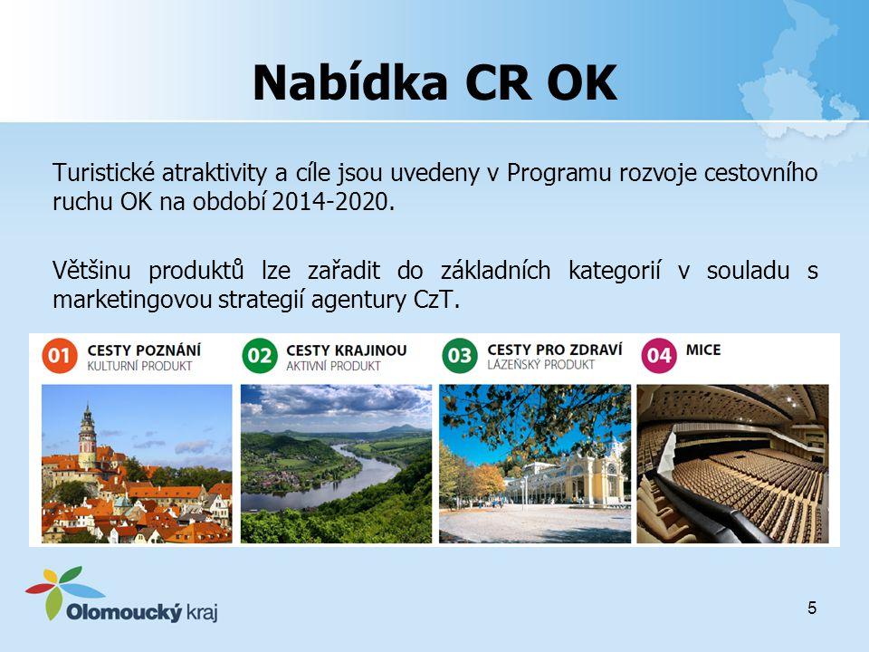 Nabídka CR OK