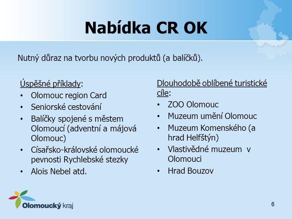 Nabídka CR OK Nutný důraz na tvorbu nových produktů (a balíčků).