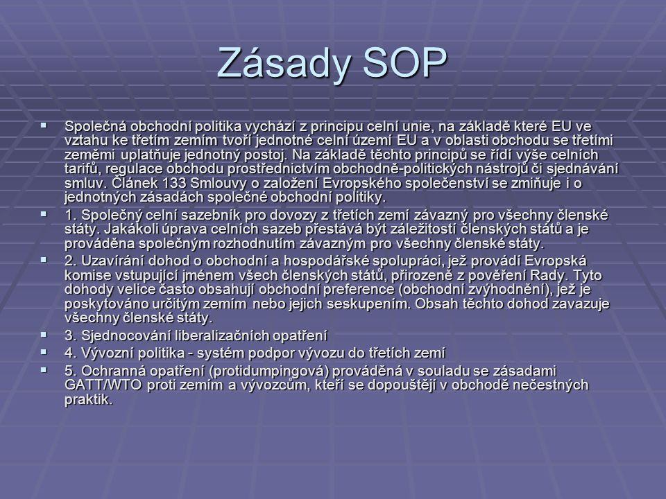 Zásady SOP