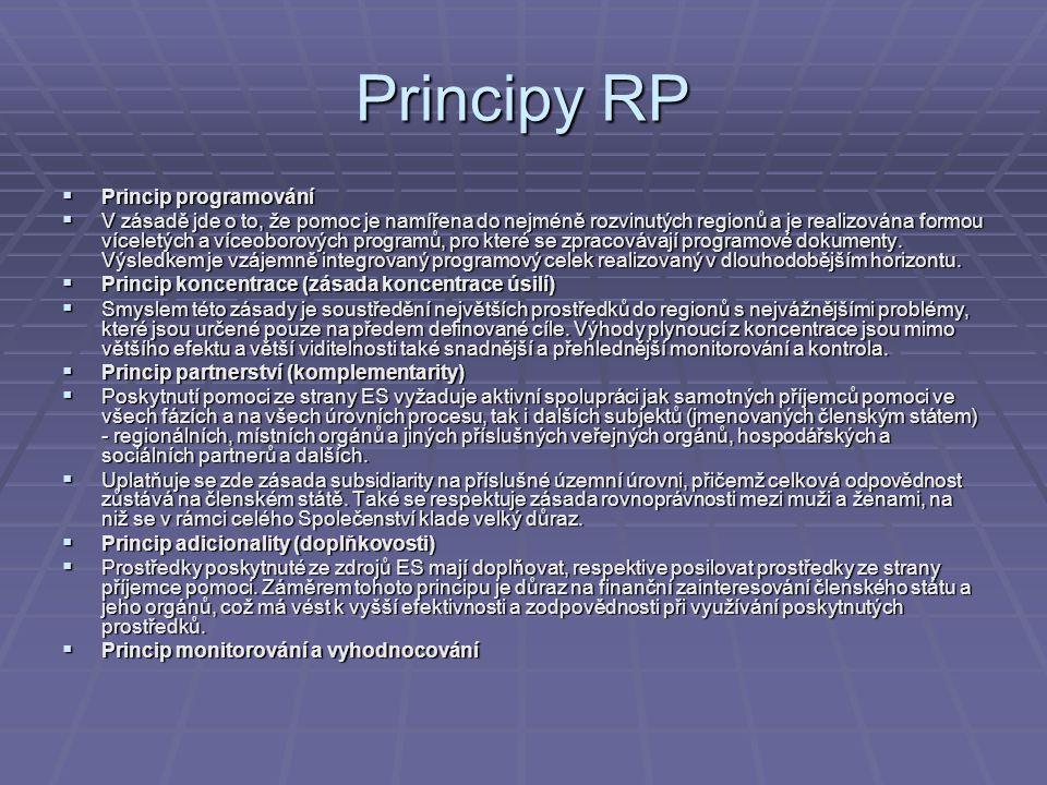 Principy RP Princip programování