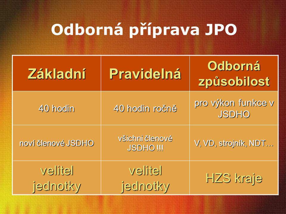 pro výkon funkce v JSDHO