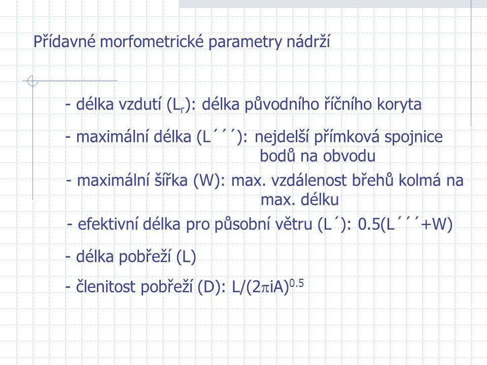 Přídavné morfometrické parametry nádrží