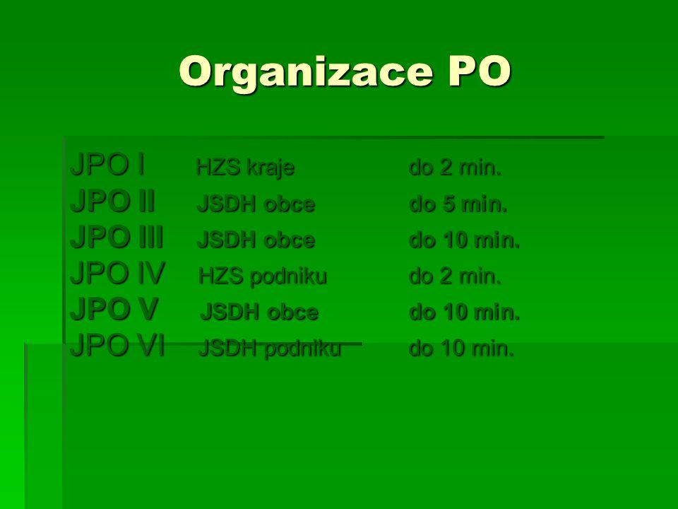 Organizace PO JPO I HZS kraje do 2 min. JPO II JSDH obce do 5 min.