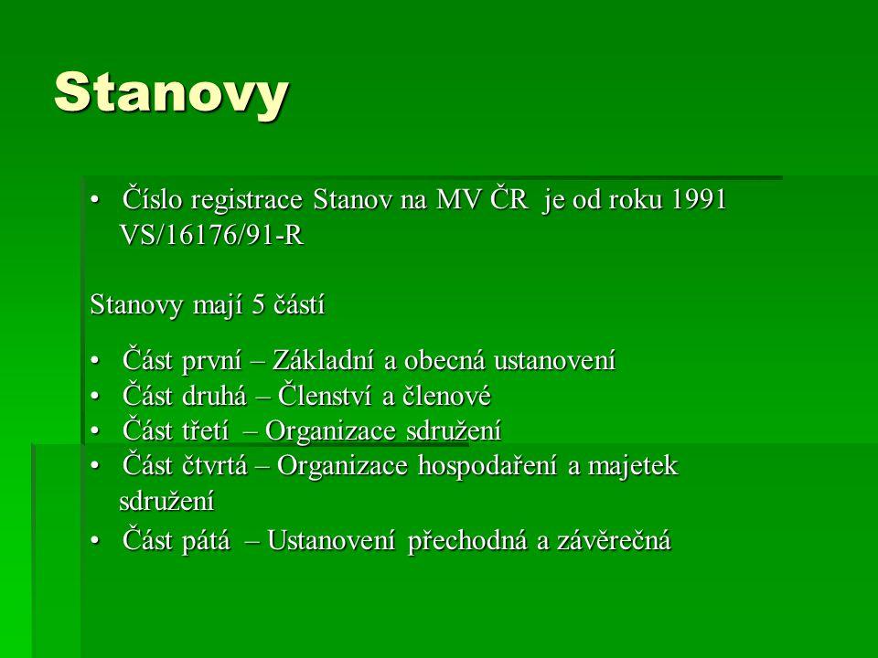 Stanovy Číslo registrace Stanov na MV ČR je od roku 1991 VS/16176/91-R