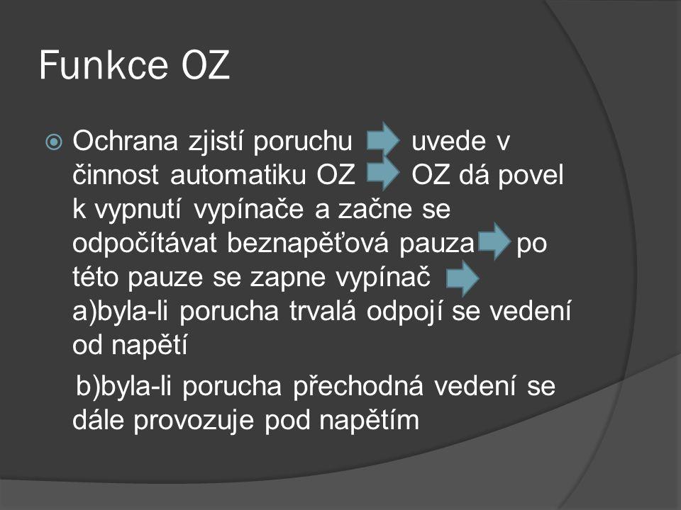 Funkce OZ