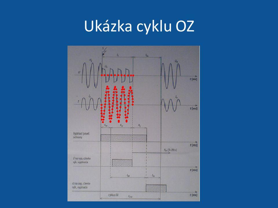 Ukázka cyklu OZ