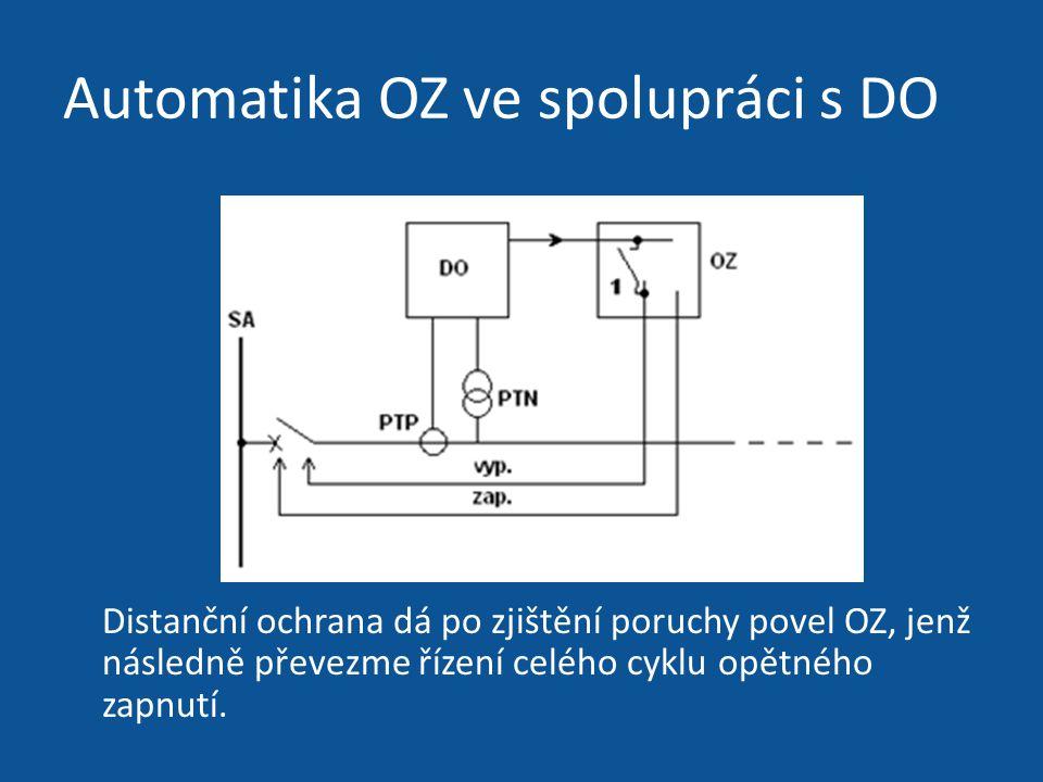 Automatika OZ ve spolupráci s DO