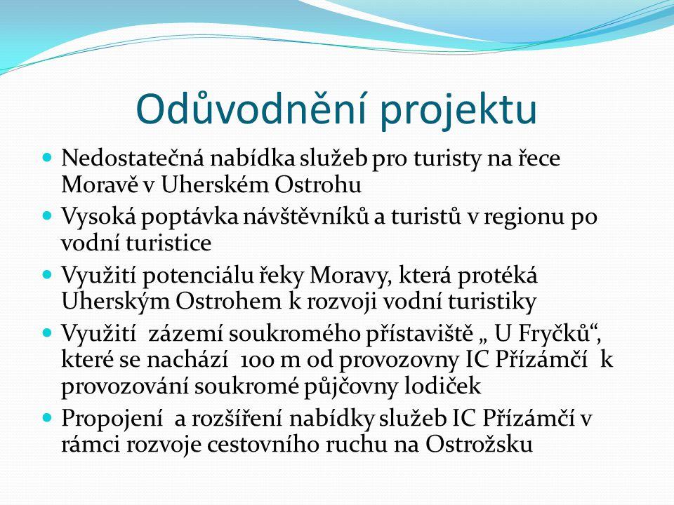 Odůvodnění projektu Nedostatečná nabídka služeb pro turisty na řece Moravě v Uherském Ostrohu.