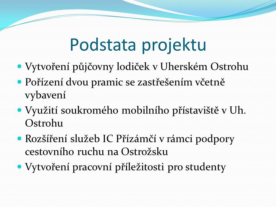 Podstata projektu Vytvoření půjčovny lodiček v Uherském Ostrohu