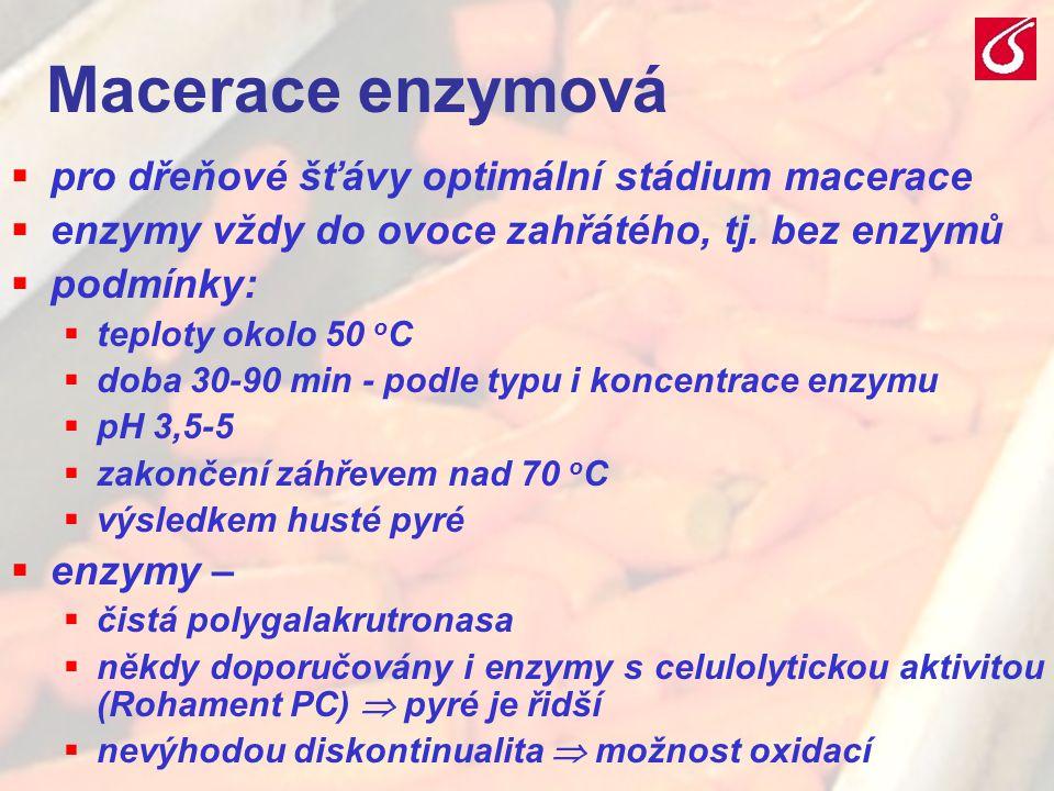 Macerace enzymová pro dřeňové šťávy optimální stádium macerace