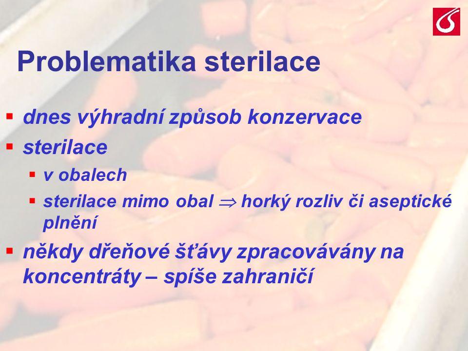 Problematika sterilace