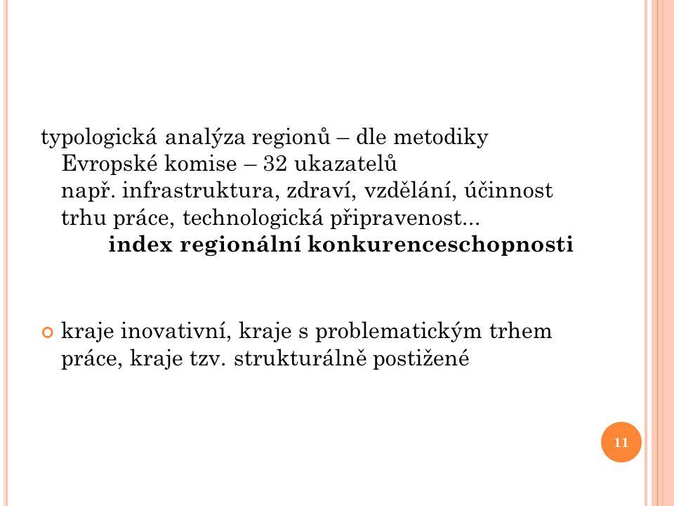 typologická analýza regionů – dle metodiky Evropské komise – 32 ukazatelů např. infrastruktura, zdraví, vzdělání, účinnost trhu práce, technologická připravenost... index regionální konkurenceschopnosti