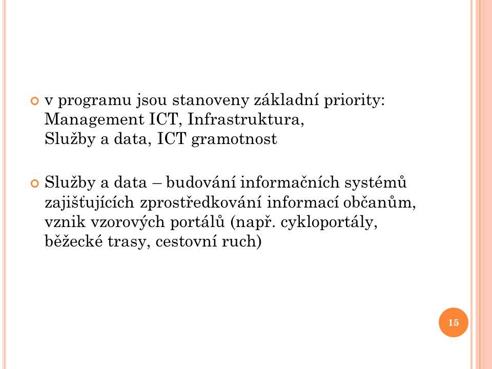 v programu jsou stanoveny základní priority: Management ICT, Infrastruktura, Služby a data, ICT gramotnost