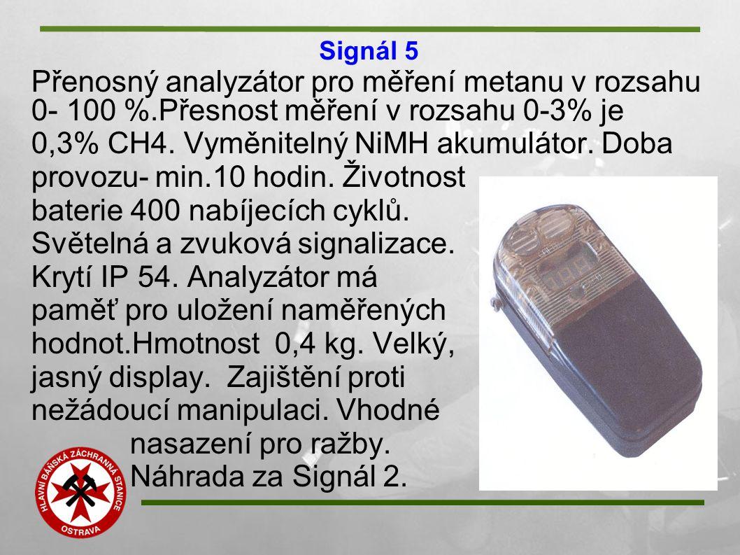 Přenosný analyzátor pro měření metanu v rozsahu