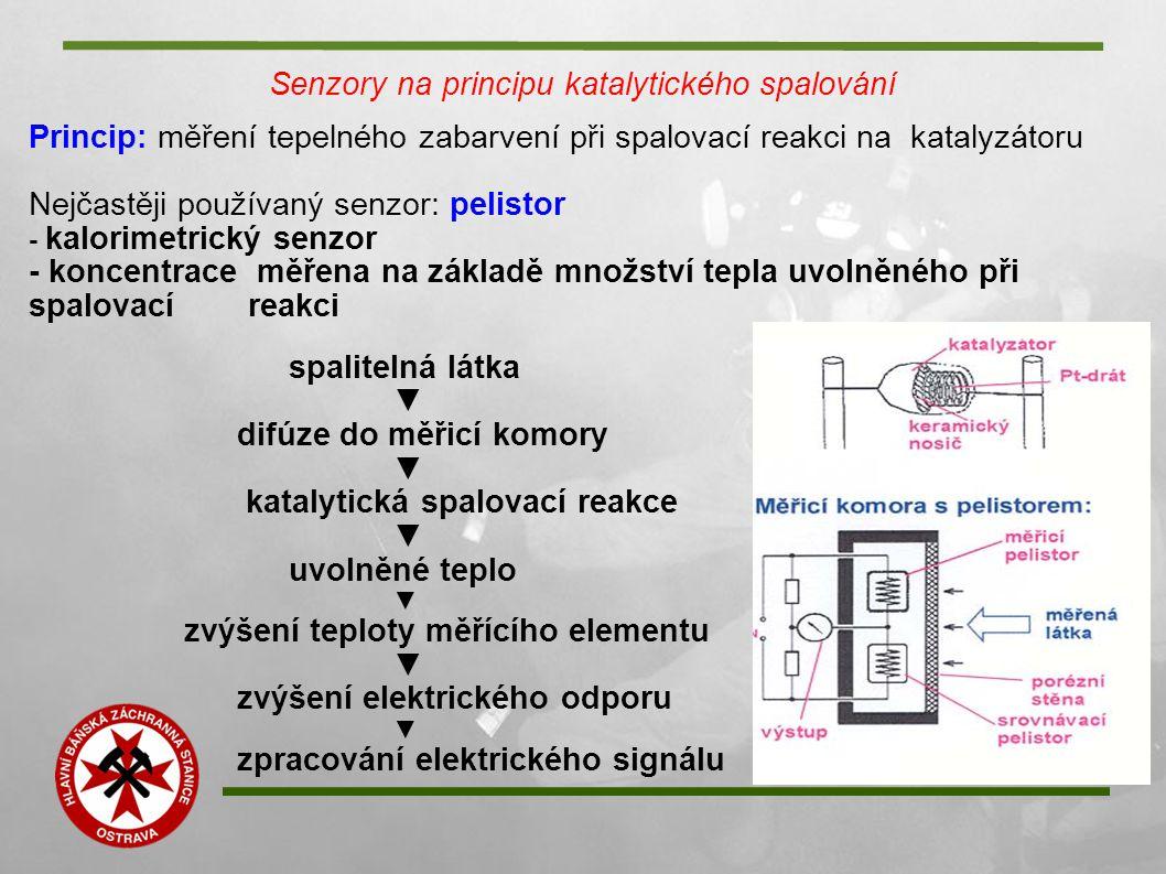 Senzory na principu katalytického spalování