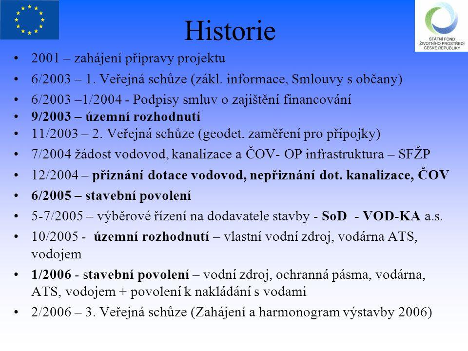 Historie 2001 – zahájení přípravy projektu