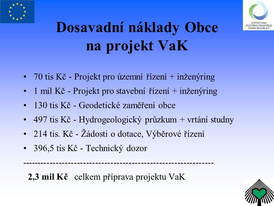 Dosavadní náklady Obce na projekt VaK