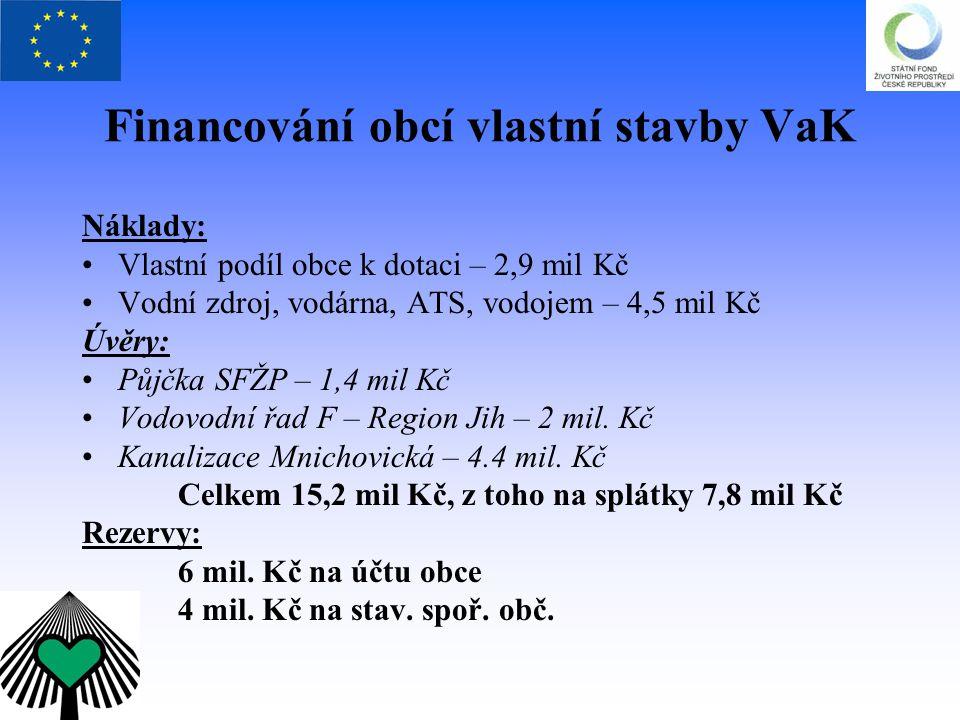 Financování obcí vlastní stavby VaK