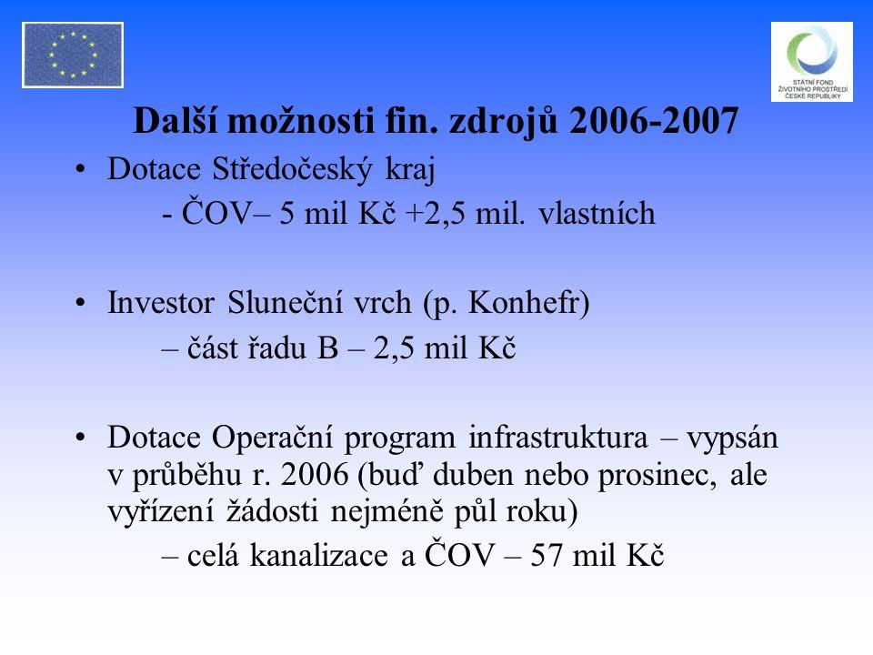 Další možnosti fin. zdrojů 2006-2007