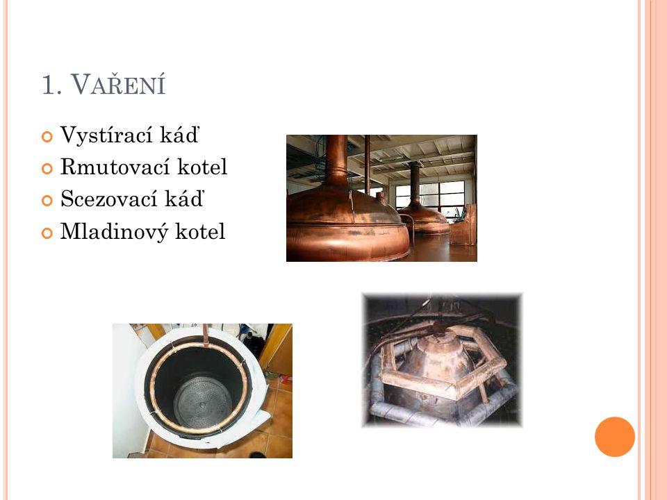 1. Vaření Vystírací káď Rmutovací kotel Scezovací káď Mladinový kotel