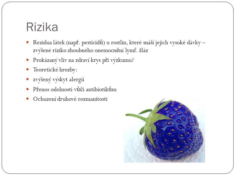 Rizika Rezidua látek (např. pesticidů) u rostlin, které snáší jejich vysoké dávky – zvýšené riziko zhoubného onemocnění lymf. žláz.