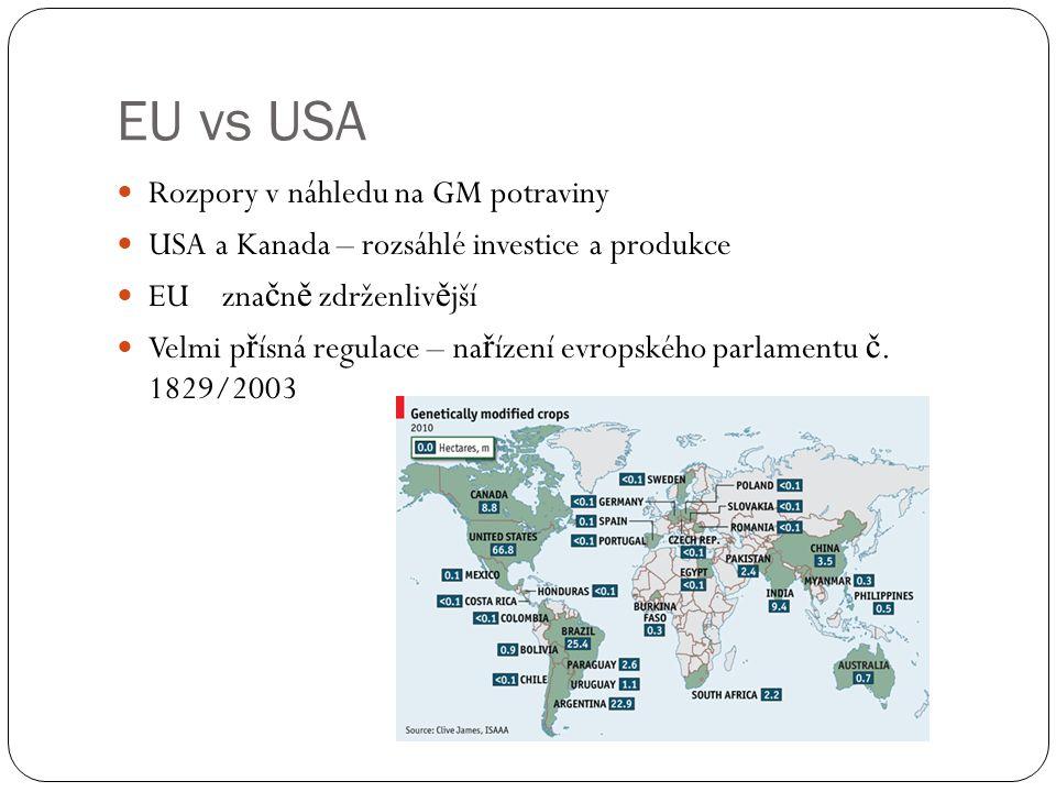 EU vs USA Rozpory v náhledu na GM potraviny