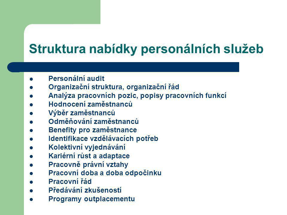 Struktura nabídky personálních služeb