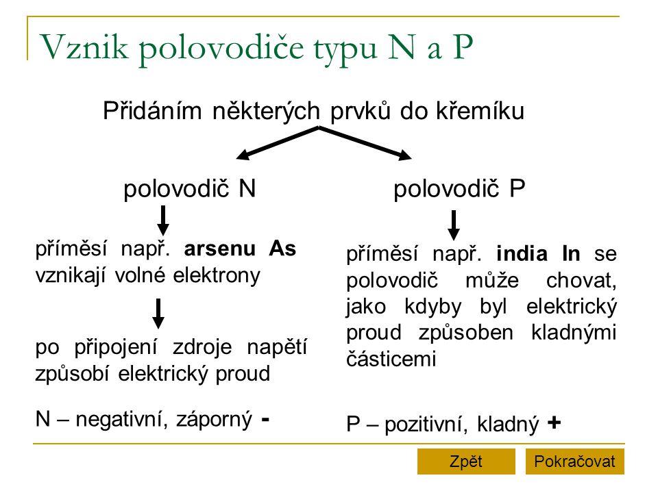 Vznik polovodiče typu N a P