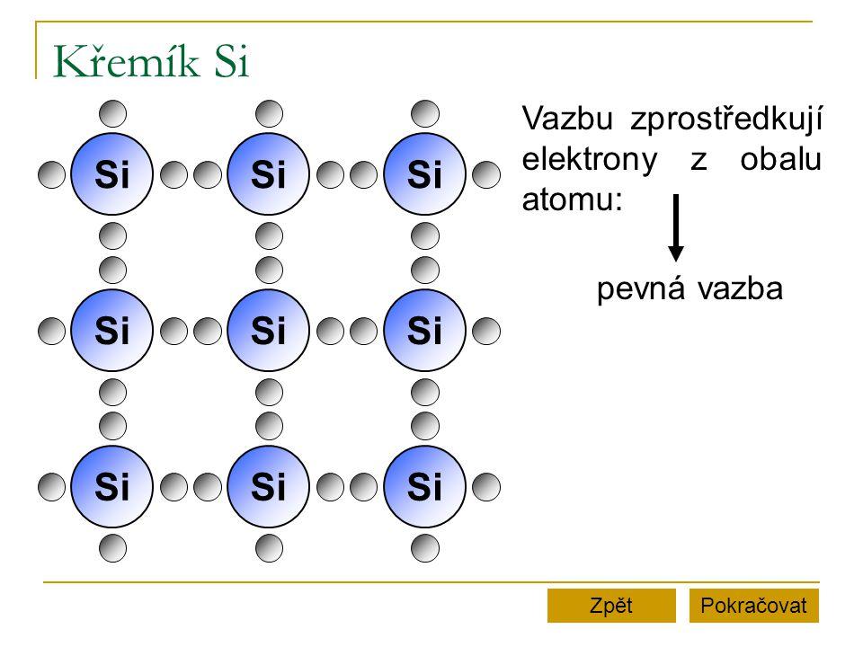 Křemík Si Si Vazbu zprostředkují elektrony z obalu atomu: pevná vazba
