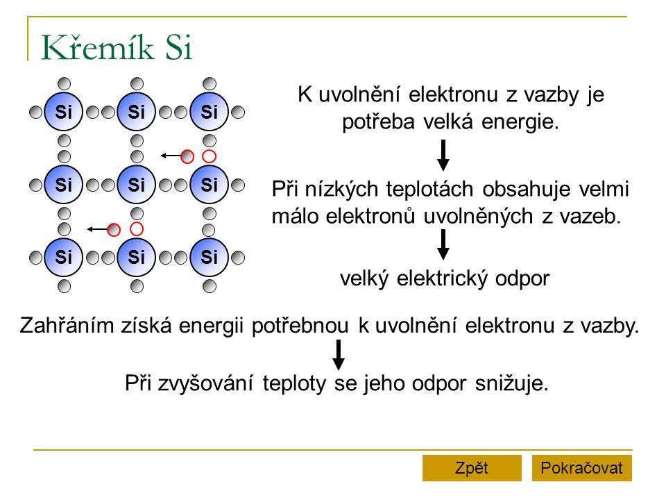 K uvolnění elektronu z vazby je potřeba velká energie.