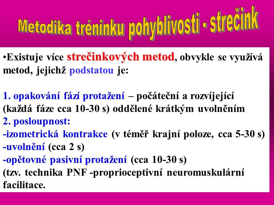 Metodika tréninku pohyblivosti - strečink