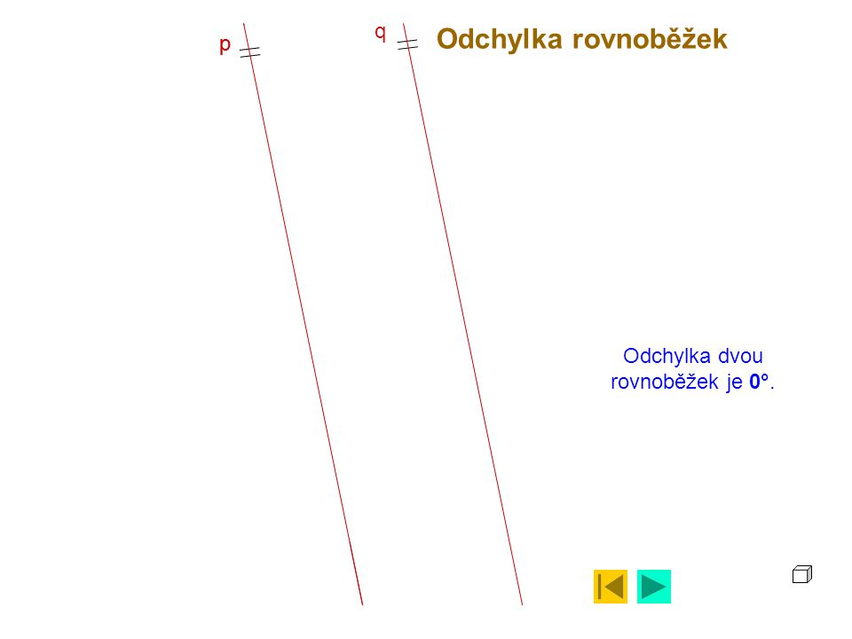 Odchylka dvou rovnoběžek je 0°.
