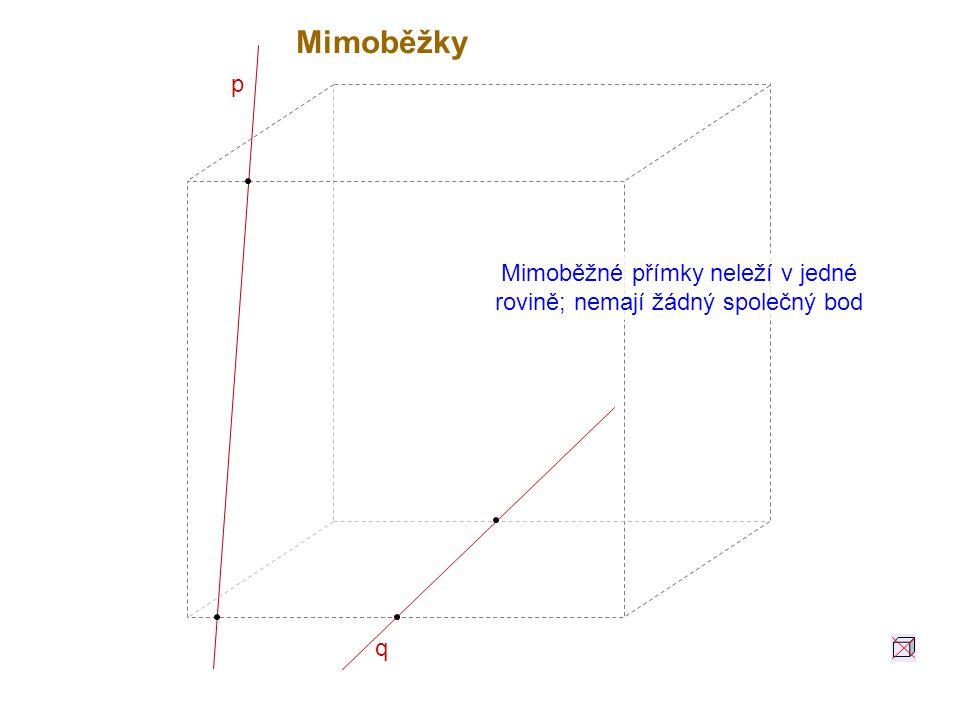 Mimoběžné přímky neleží v jedné rovině; nemají žádný společný bod