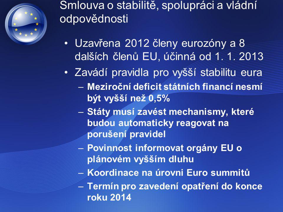 Smlouva o stabilitě, spolupráci a vládní odpovědnosti
