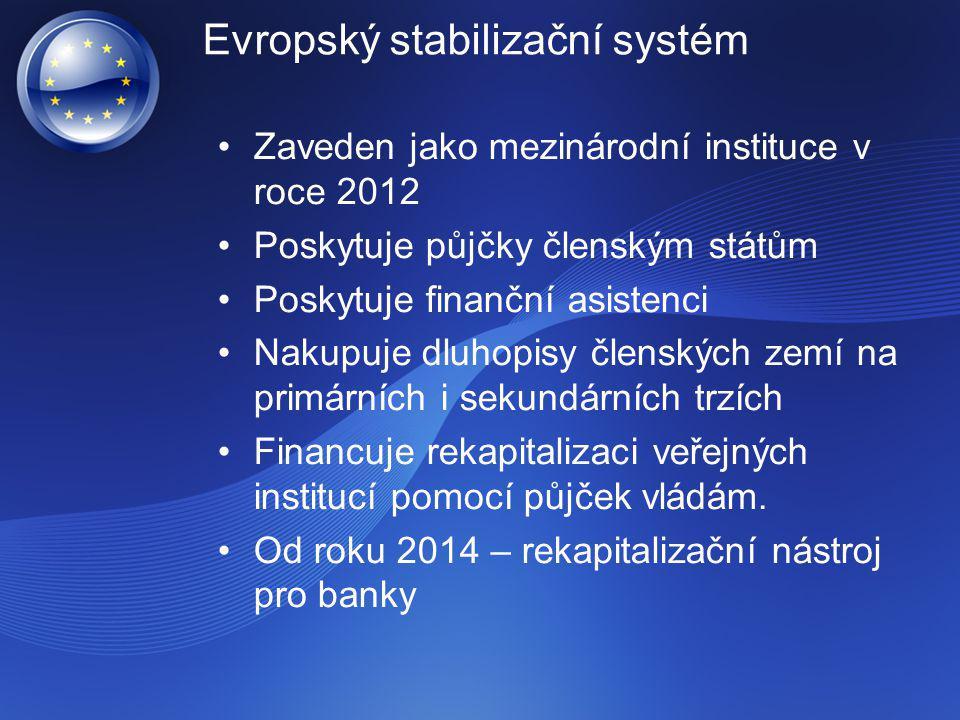 Evropský stabilizační systém