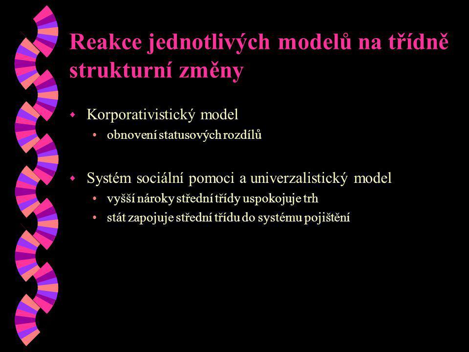 Reakce jednotlivých modelů na třídně strukturní změny
