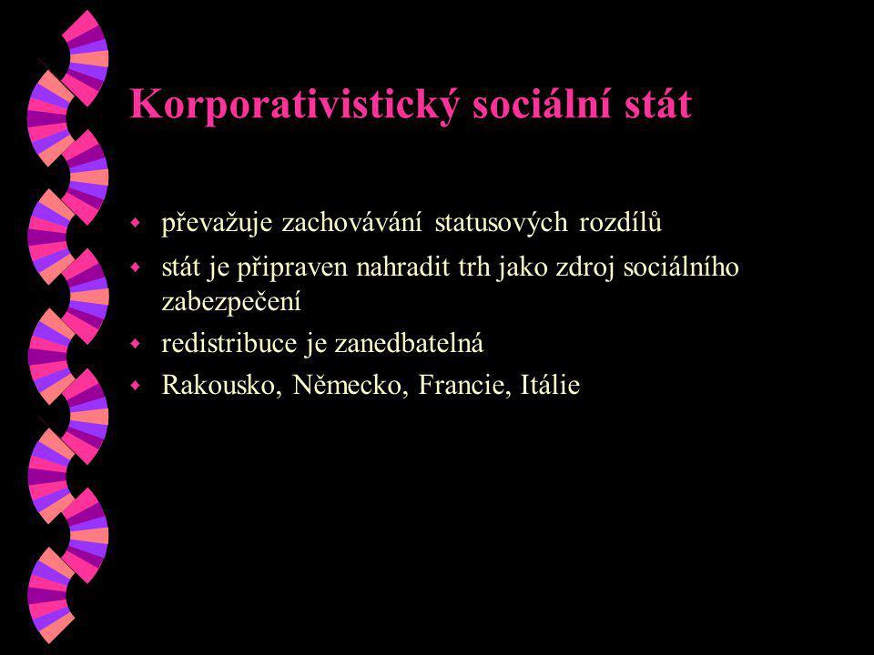 Korporativistický sociální stát