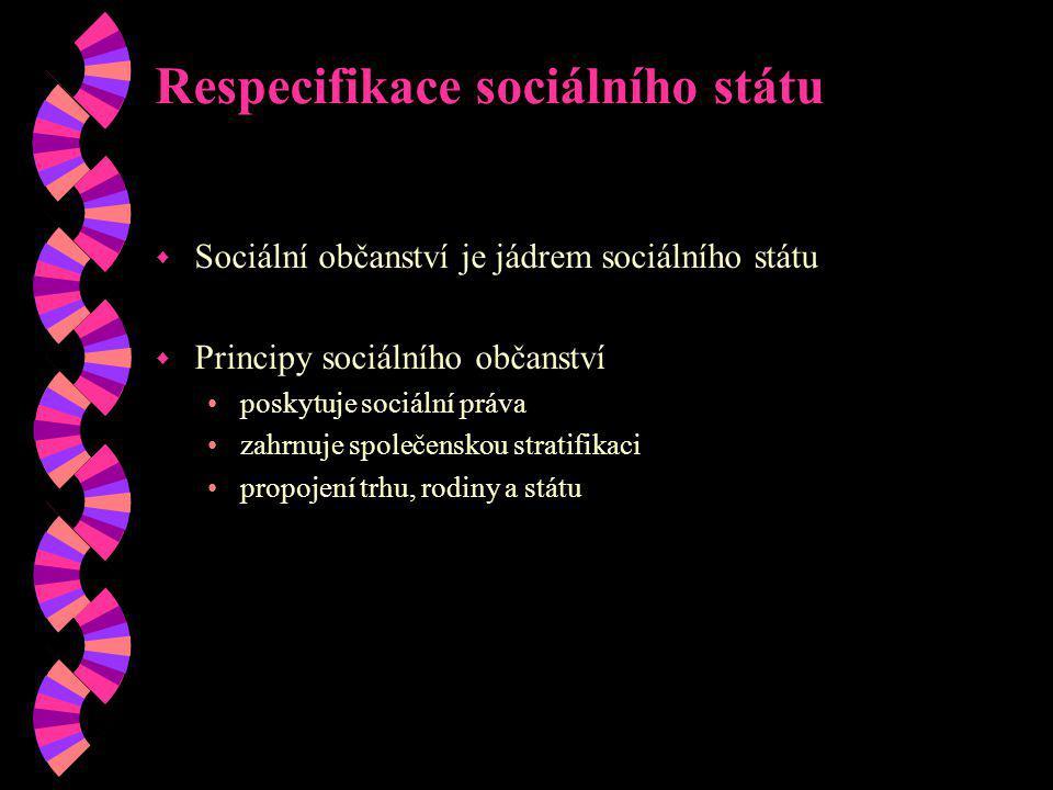 Respecifikace sociálního státu