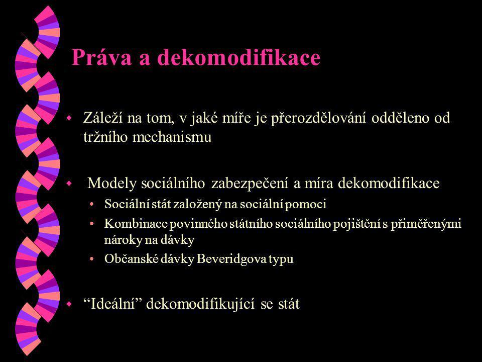 Práva a dekomodifikace