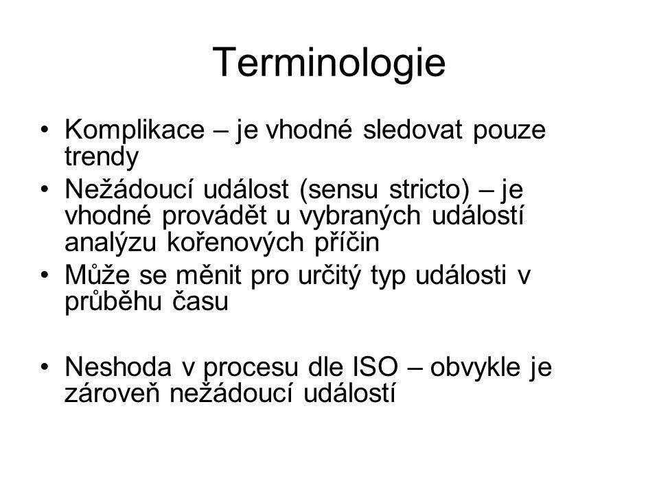 Terminologie Komplikace – je vhodné sledovat pouze trendy