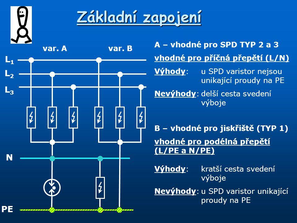Základní zapojení L1 L2 L3 N PE A – vhodné pro SPD TYP 2 a 3