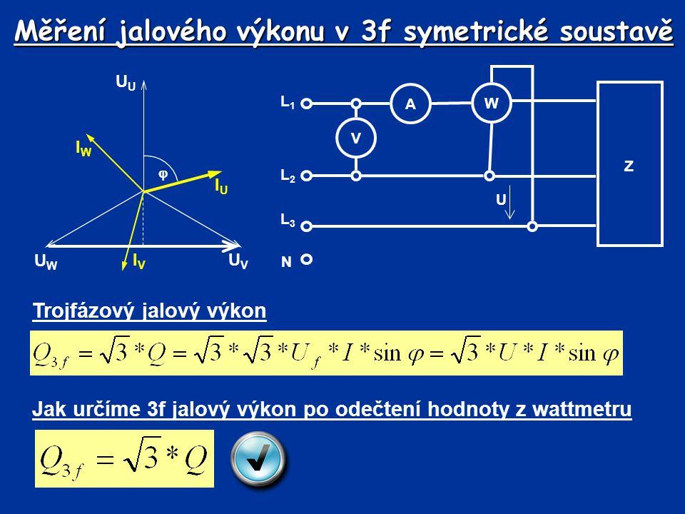 Měření jalového výkonu v 3f symetrické soustavě