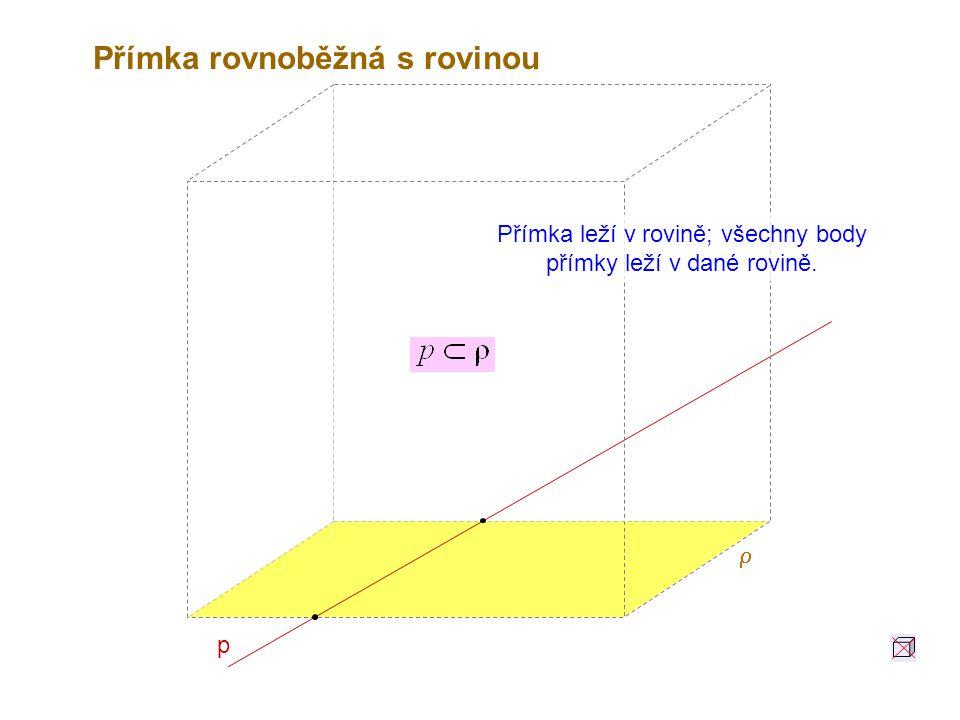 Přímka leží v rovině; všechny body přímky leží v dané rovině.