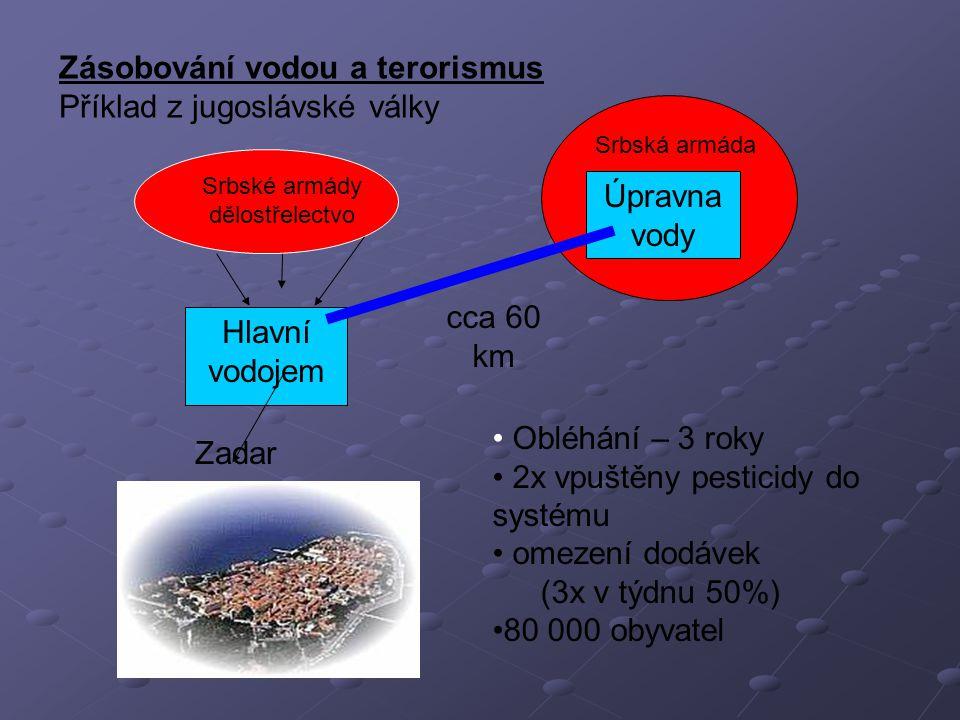 Srbské armády dělostřelectvo
