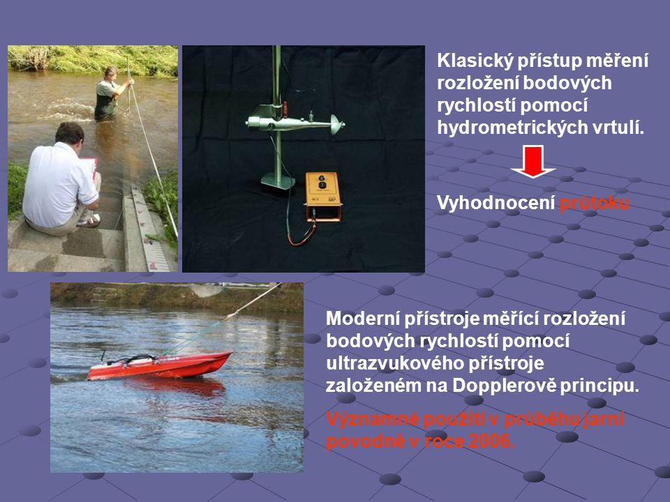 Klasický přístup měření rozložení bodových rychlostí pomocí hydrometrických vrtulí.