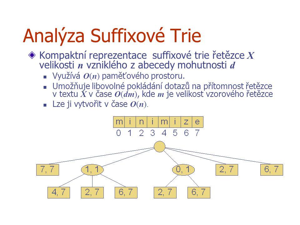 Analýza Suffixové Trie