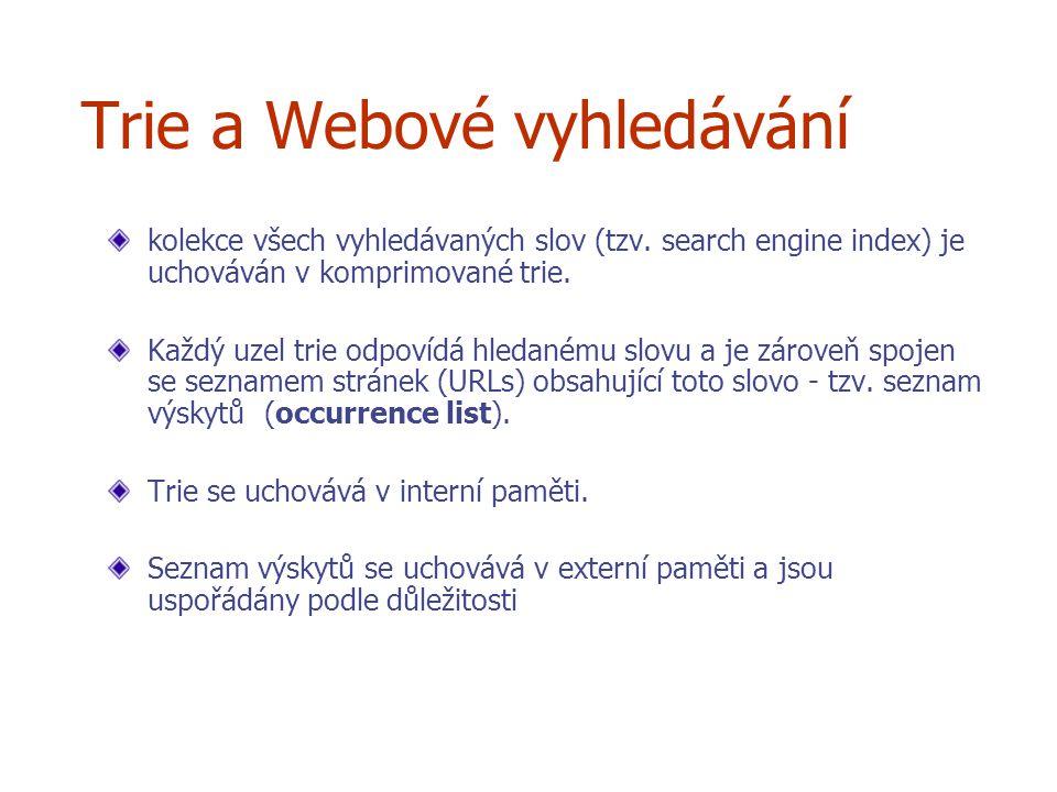 Trie a Webové vyhledávání