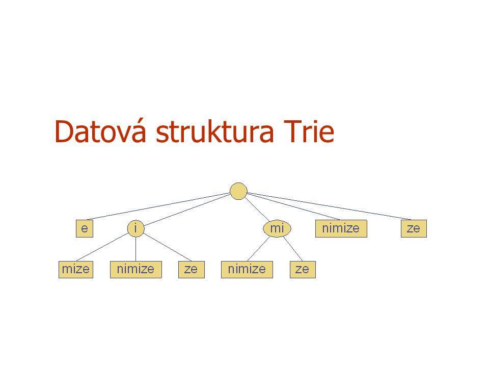 Datová struktura Trie